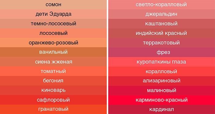 Как получить бордовый цвет из красного